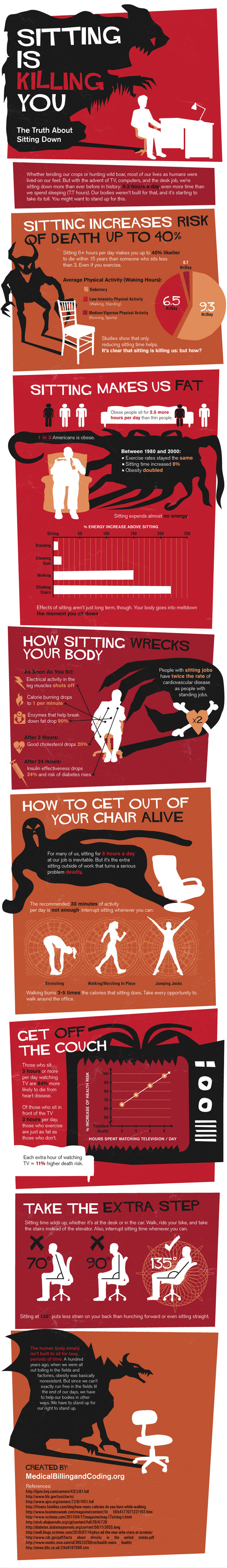 The Truth About Sitting Down Infographic