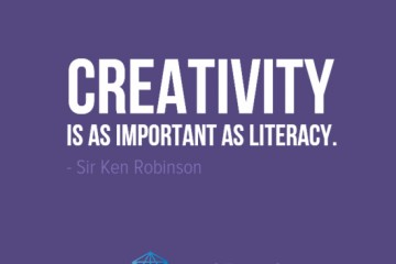 Creativity Sir Ken Robinson Quote