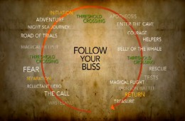 Follow Your Bliss Hero's Journey Joseph Campbell Quote