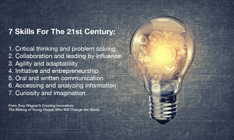 7 Skills For 21st Century Learners, Tony Wagner, author of Creating Innovators